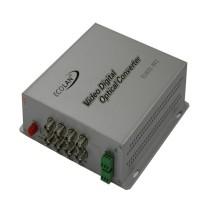 ECOLAN - Ecolan 8 Port Video Coax Fiber Çevirici Datalı Set.